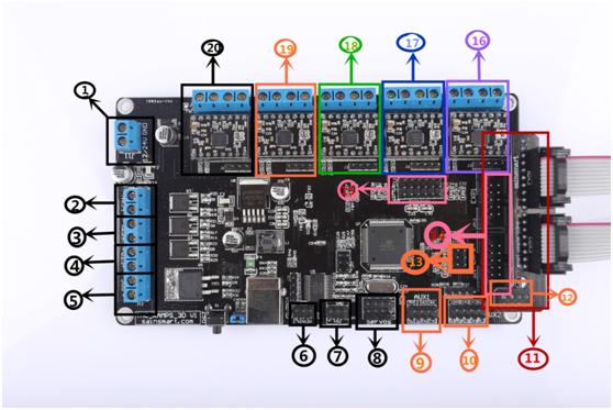 SainSmart 2-in-1 3D Printer Controller Board for RepRap ... on